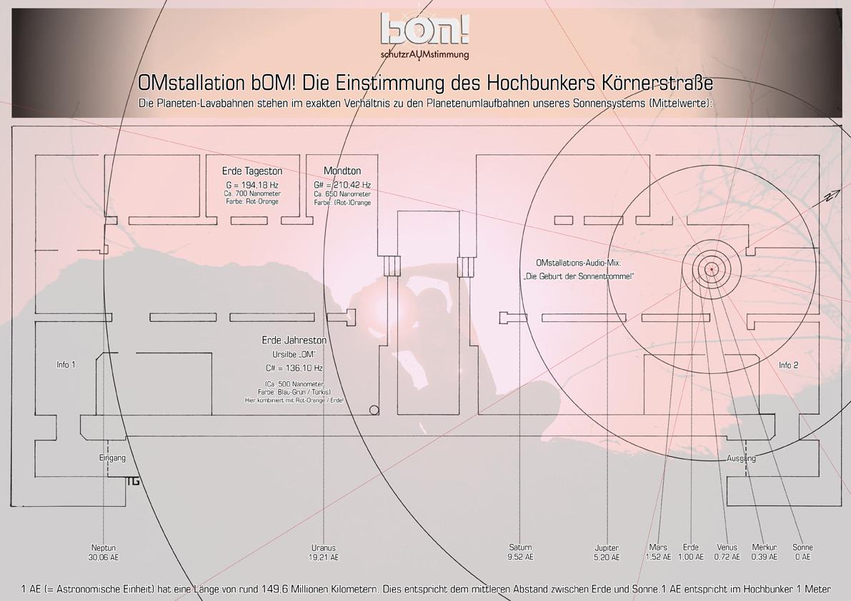 Ausgezeichnet Enorme Grundlegende Elektrische Schaltplan Bild Ideen ...